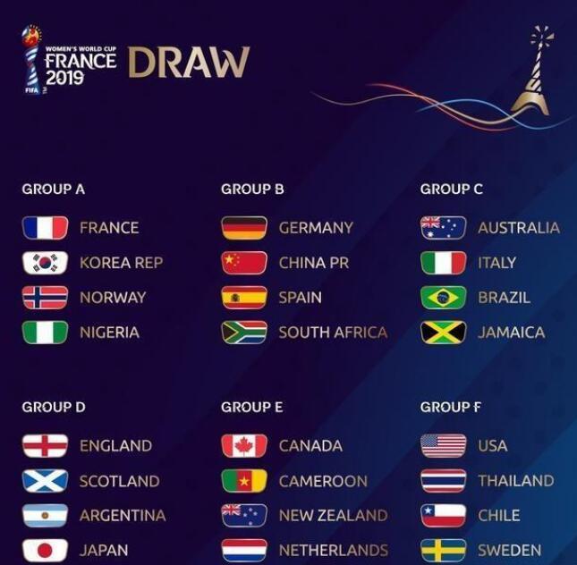 2019女足世界杯赛程表一览(北京时间)