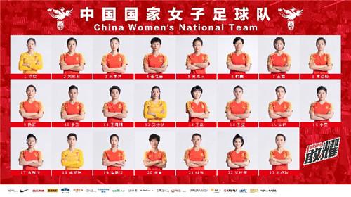 女足世界杯中国队23人名单阵容+号码